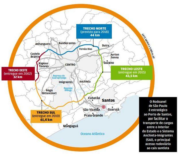 Mapa Rodoanel Projeto